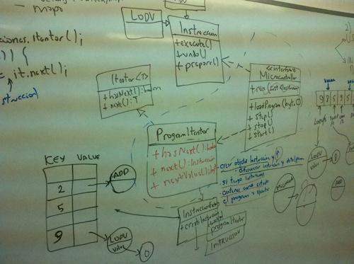 diagramaClases_MicroCreacional.jpg