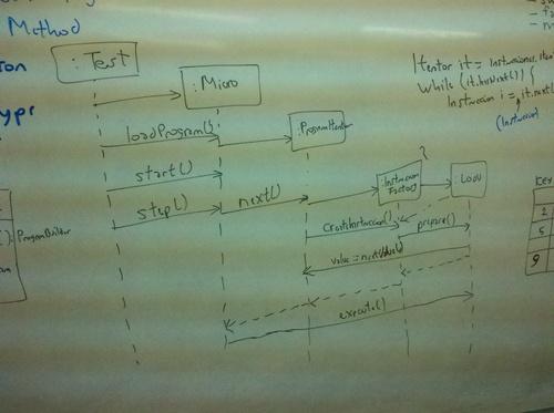 diagramaSecuencia_MicroCreacional.jpg